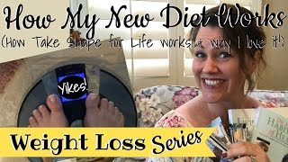 HOW MY NEW DIET WORKS & WHY I LOVE IT!!