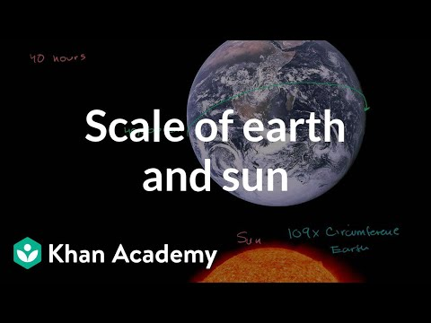 Scale of earth and sun | Scale of the universe | Cosmology & Astronomy | Khan Academy