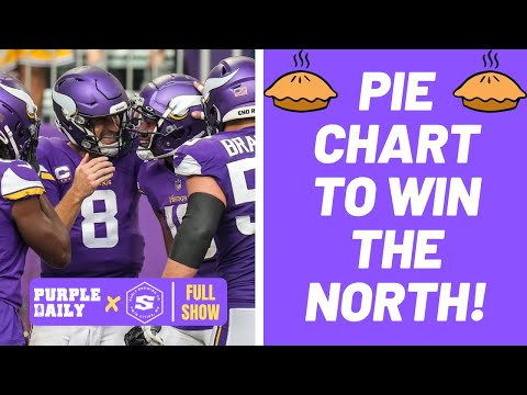 Minnesota vikings bye week pie chart: Path to make the playoffs!