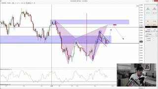Learn Forex Trading: GBPJPY, EURJPY Harmonic Patterns