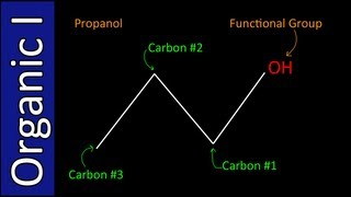 Introduction to Bond Line Formulas - Organic Chemistry I