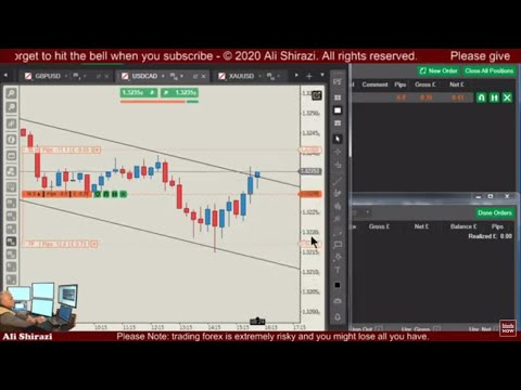 live-forex-trading,-scalping-the-forex-market,-eur/usd,-gbp/usd,-usd/cad,-gold.