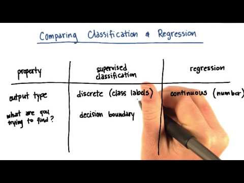 Comparing Classification And Regression