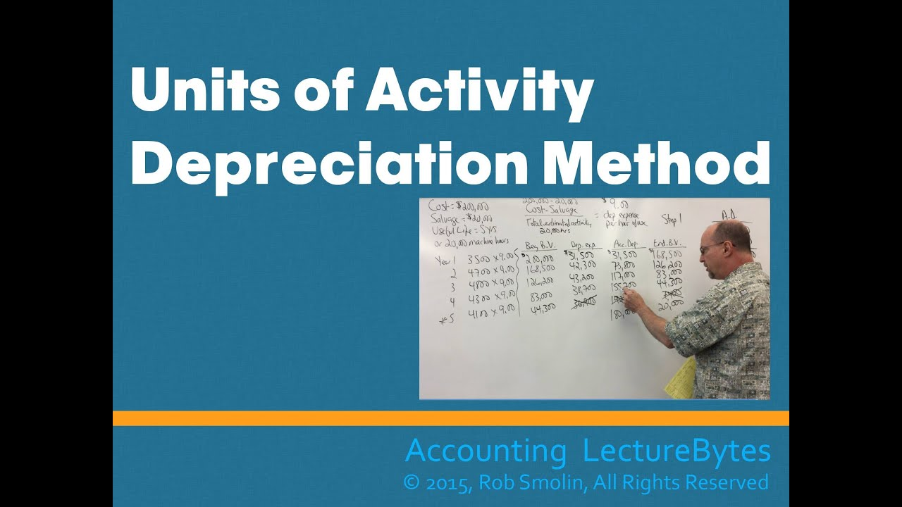 Units Of Activity Depreciation Method Youtube