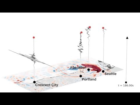 Bleak Models of US Earthquake, Solar Wind Watch | S0 News Oct.24.2017