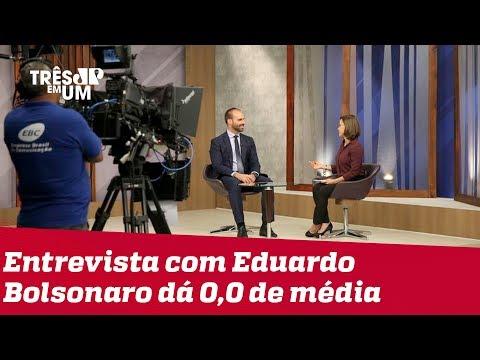 Entrevista com Eduardo Bolsonaro alcança 0,0 de média de audiência