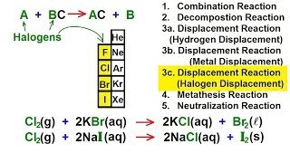 Chemistry - Halogen Displacement Reaction & Chemical Equations (11 of 38) Reaction V