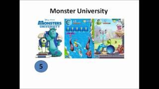 TOP 10 GAMES NOKIA C3 (10 SEPTEMBER 2013)