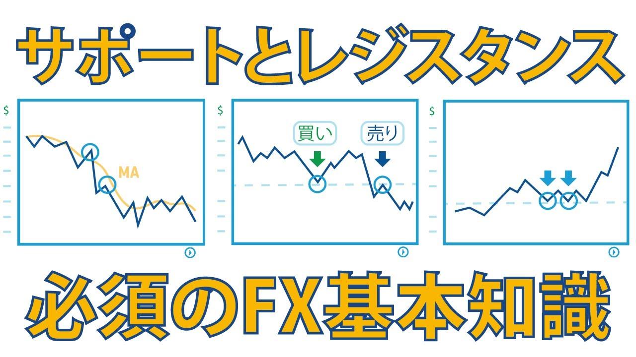 サポートとレジスタンス必須のFX基本知識