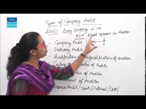 Types of Company Audit Part 1 (Audit: CS-Executive) by CA Pu