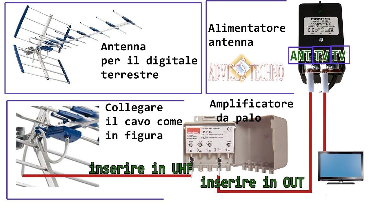 Schema Collegamento Equalizzatore Ad Amplificatore : Come trovare un guasto sull antenna tv non