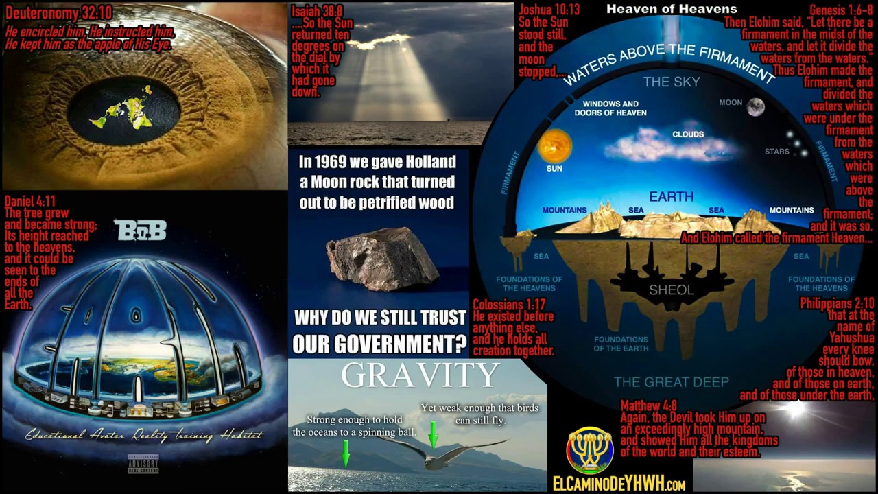 Flat Earth Map Ice Wall.One Thousand Year Old Map Shows The Flat Earth And Land Beyond The