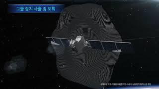 [이노즈] 3D 영상제작 /우주쓰레기 포획용 인공위성(…