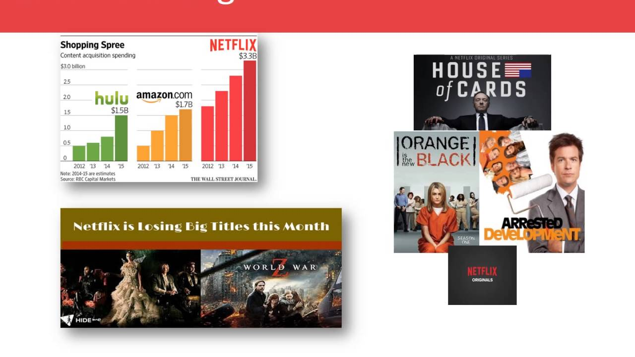 analysis of diamond e of netflix Netflix five force analysis porter five forces analysis from wikipedia, the free encyclopedia a graphical representation of porter's five forces porter five forces analysis is a framework for industry analysis and business strategy development.