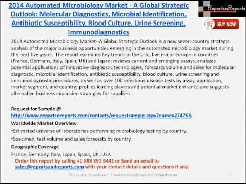 2014 Automated Microbiology Market A Global Strategic Outlook Molecular Diagnostics, Microbial Ide