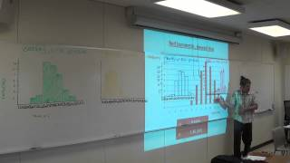 (12.2.13) Review of the Normal Distribution; The Central Limit Theorem