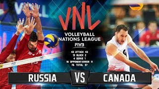 Волейбол | Россия vs Канада | Лига Наций 2018 / Russia vs Canada | Volleyball Nations League 2018