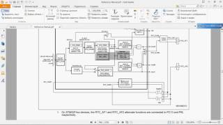 STM32 Урок 69: Обзор RTC
