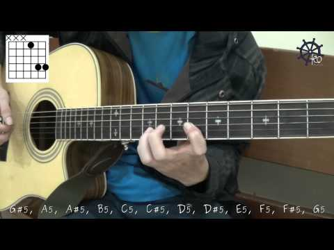 Akustik Gitar - Teknik Power Chord
