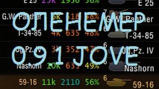 ОЛЕНЕМЕР 9.2 НА МОД ПАК ОТ JOVE (ДЖОВ)  ДРУГИЕ