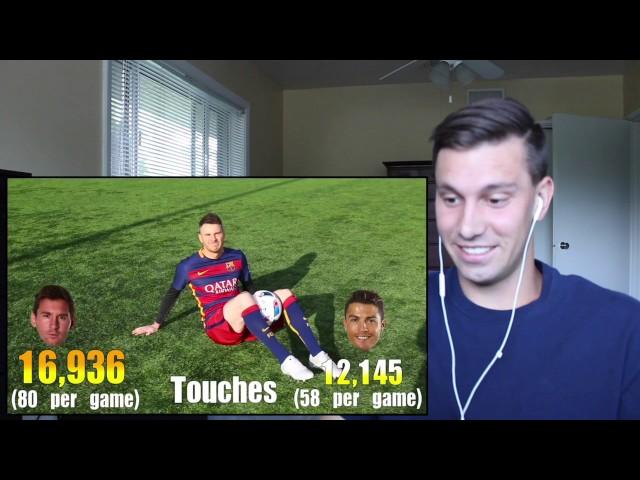 Messi VS Ronaldo - Stop It Reactions