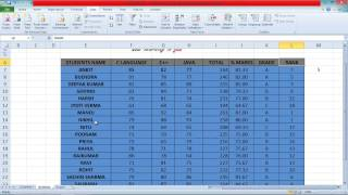How to use Auto Filter in Excel by Saurabh Kumar (Hindi / Urdu)