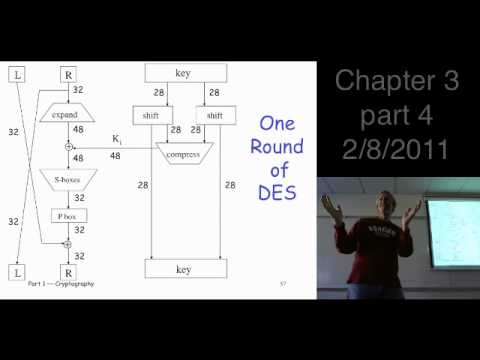 Chapter 3, part 4: Symmetric Key Crypto --- block ciphers, DES