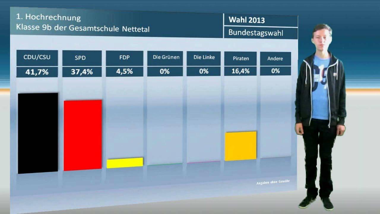 Ard Prognose Bundestagswahl