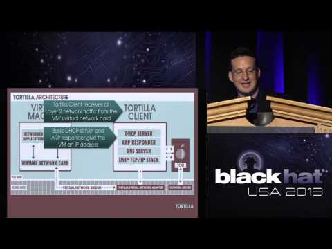 Black Hat USA 2013 - TOR... ALL-THE-THINGS!