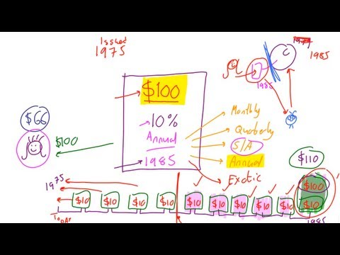 The Four Main Features of a Bond, Lecture 008, Securities In
