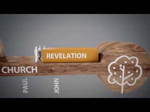 The Bible Course – see what the course covers