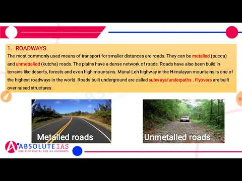 Chapter 7 Human Environment–Settlement, Transport and Communication | NCERT Class 7 Geography
