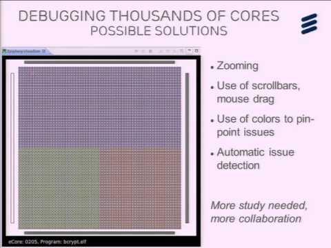 Advancing Debug and Monitoring Technologies