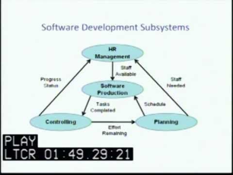 Elearning Overview Software Project Management Part