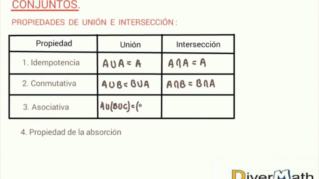Conjuntos propiedades de unin e interseccin 1 youtube conjuntos propiedades de unin e interseccin 1 ccuart Image collections