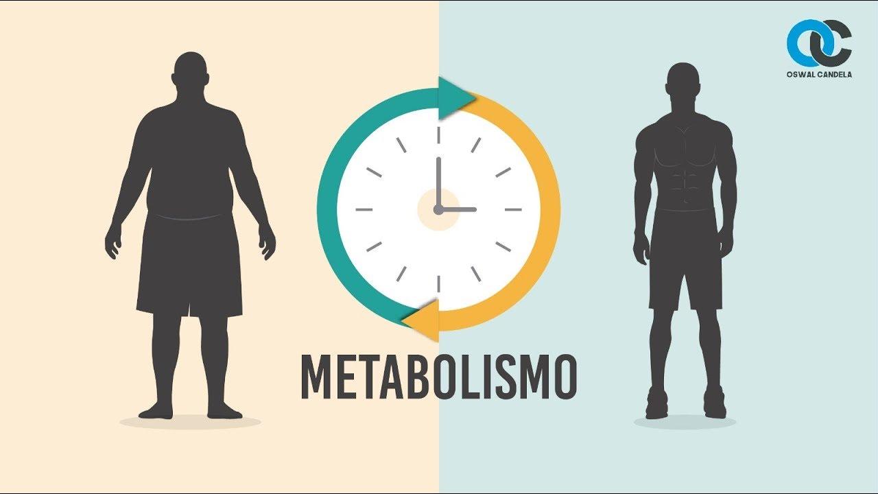 Cómo acelerar el metabolismo - YouTube