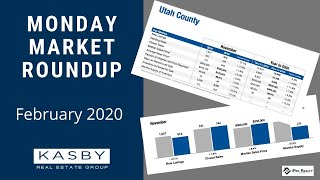 Monday Market Update February 2020