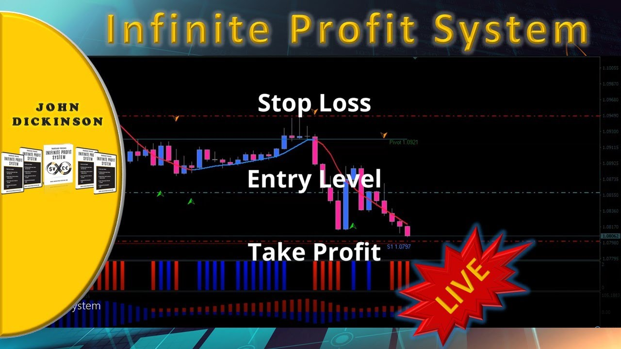 THE MAX Trading System Update AND REVIEW blogger.com