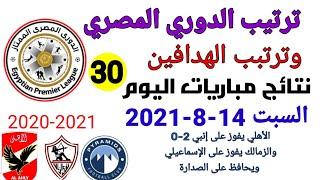 ترتيب الدوري المصري وترتيب الهدافين ونتائج مباريات اليوم السبت 14-8-2021 من الجولة 30