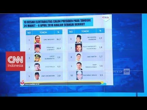 Geliat Para Penantang Jokowi - CNN Layar Pemilu Tepercaya