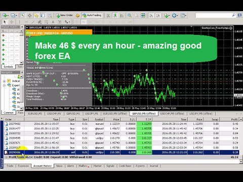 Amazing ea forex factory