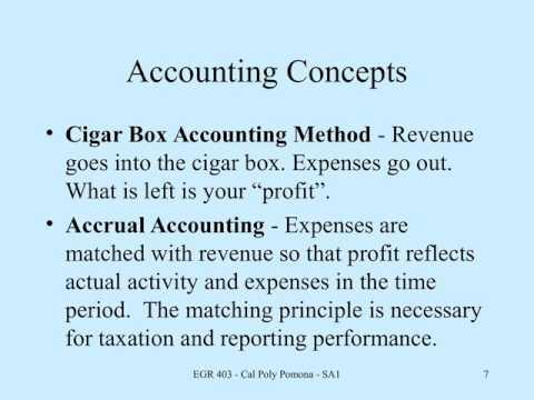 Capital Allocation Theory