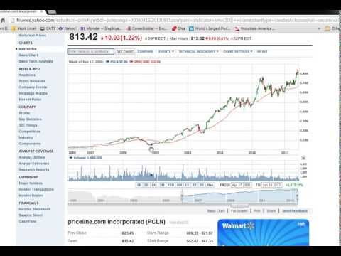 How To Analyze A Stock -- 1 of 5