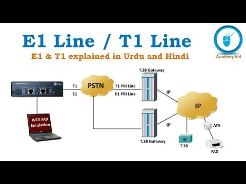 E1 and T1 lines in Urdu and Hindi