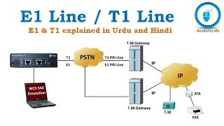 What is E1 line | What is T1 line |  E1 and T1 Explained in Urdu and Hindi