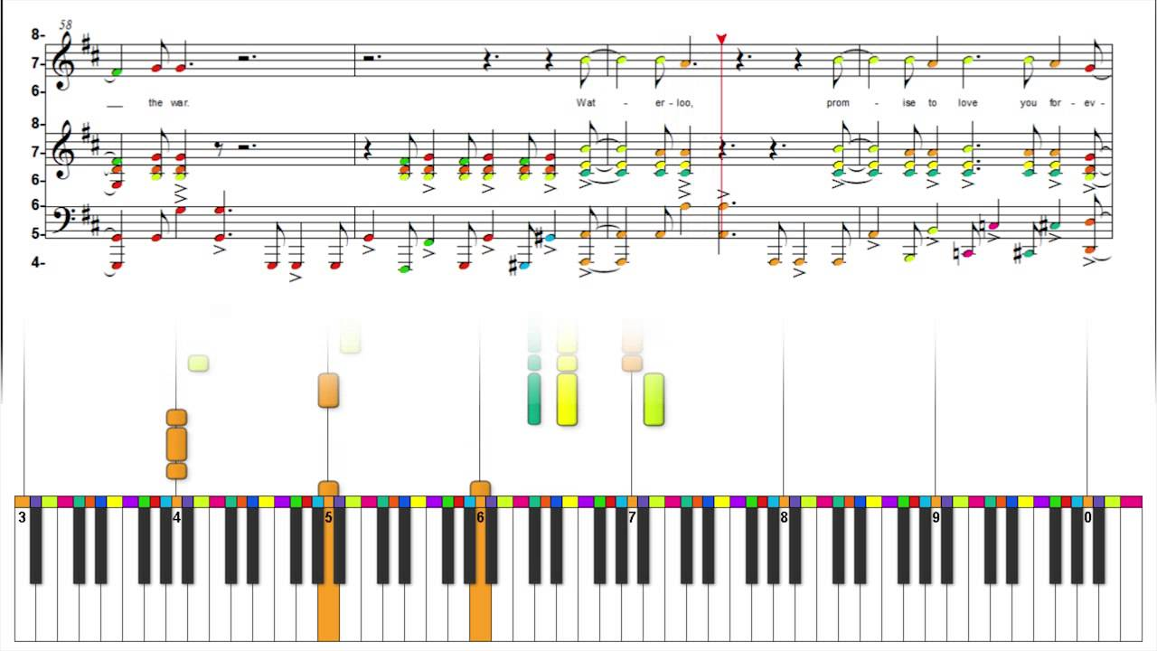 Abba Waterloo Color Wheel Electronic Sheet Music Reading Animation Piano Keyboard