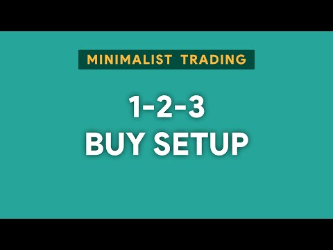 Why Traders love the 123 Pattern (Profitable Trading Strategy example)