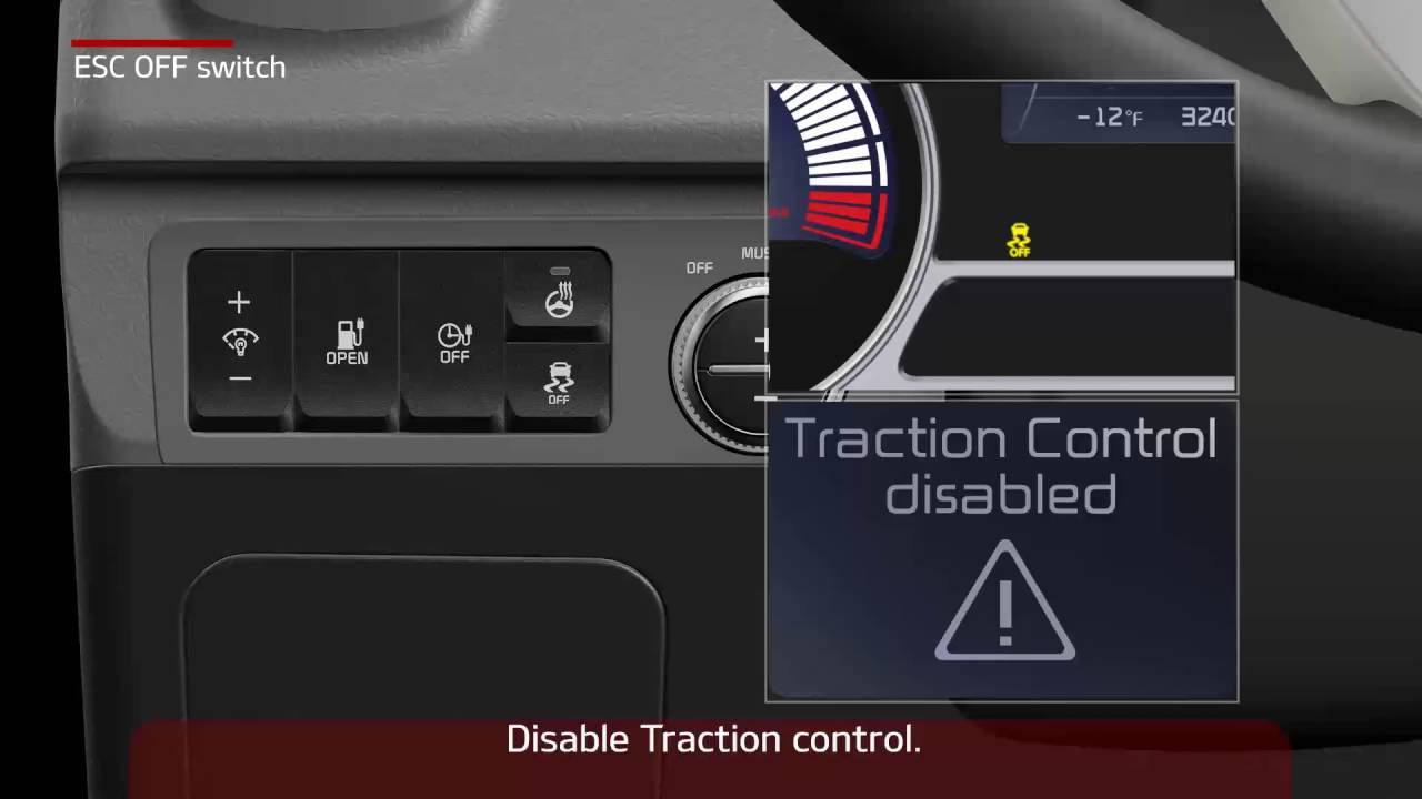 Kia Sorento: ESC Operation Mode
