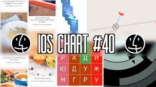 iOS Chart #40 - Обзор лучших бесплатных игр и приложений недели!