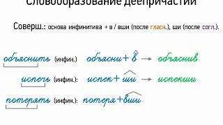 Словообразование деепричастий (7 класс, видеоурок-презентация)